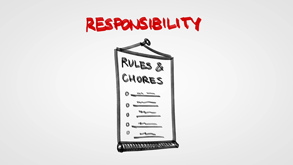Responsibility IF–THEN Plan